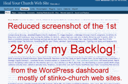 25% of the HYCW backlog as viewed in the wordpress dashboard